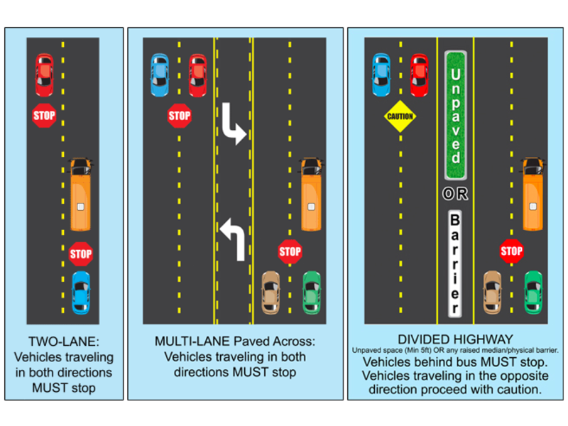 How to Stop for School Bus!